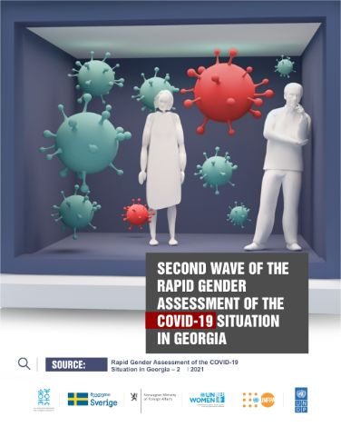 Rapid Gender Assessment of COVID-19 Situation in Georgia – 2. 2021